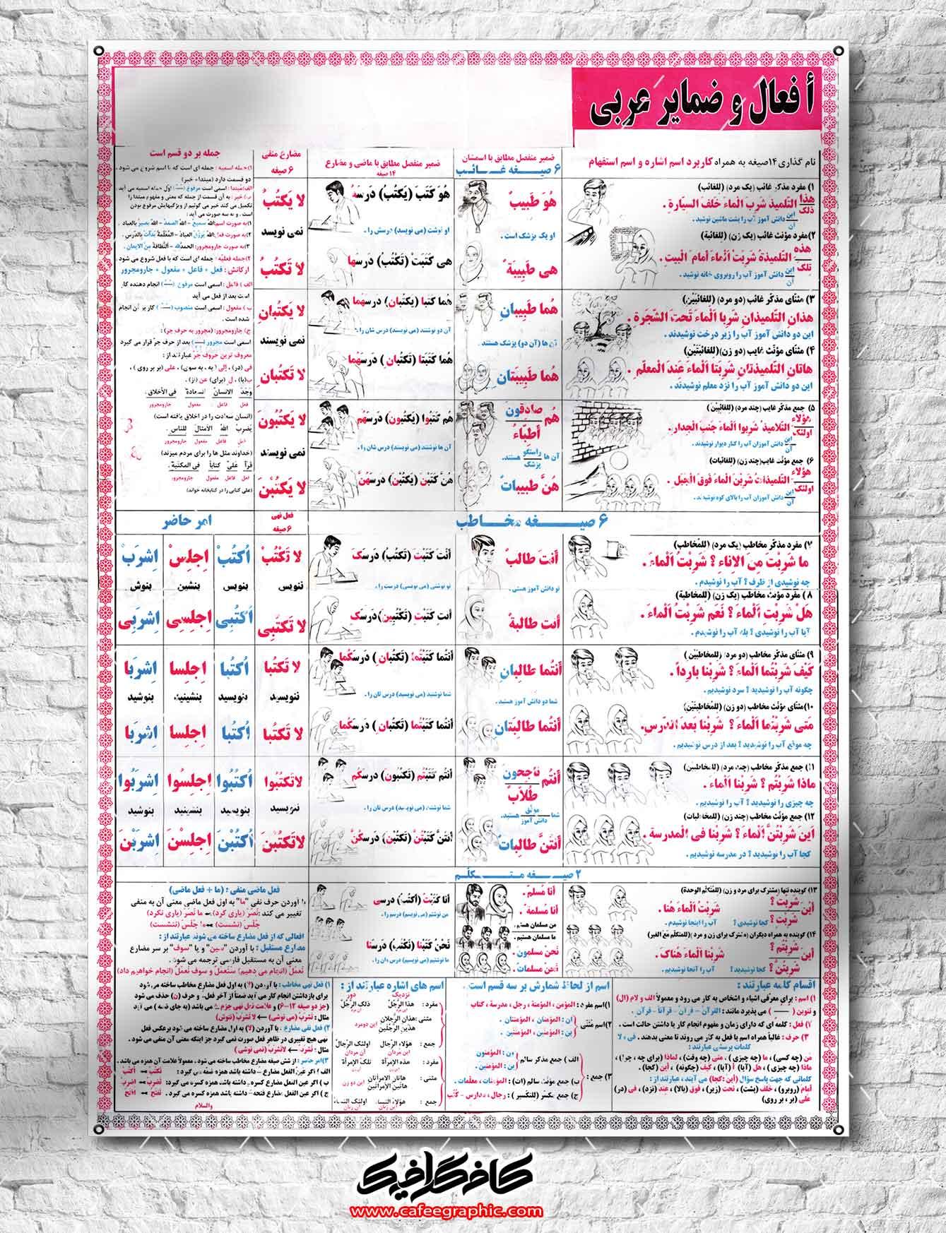 پوستر آموزشی افعال و ضمایر عربی