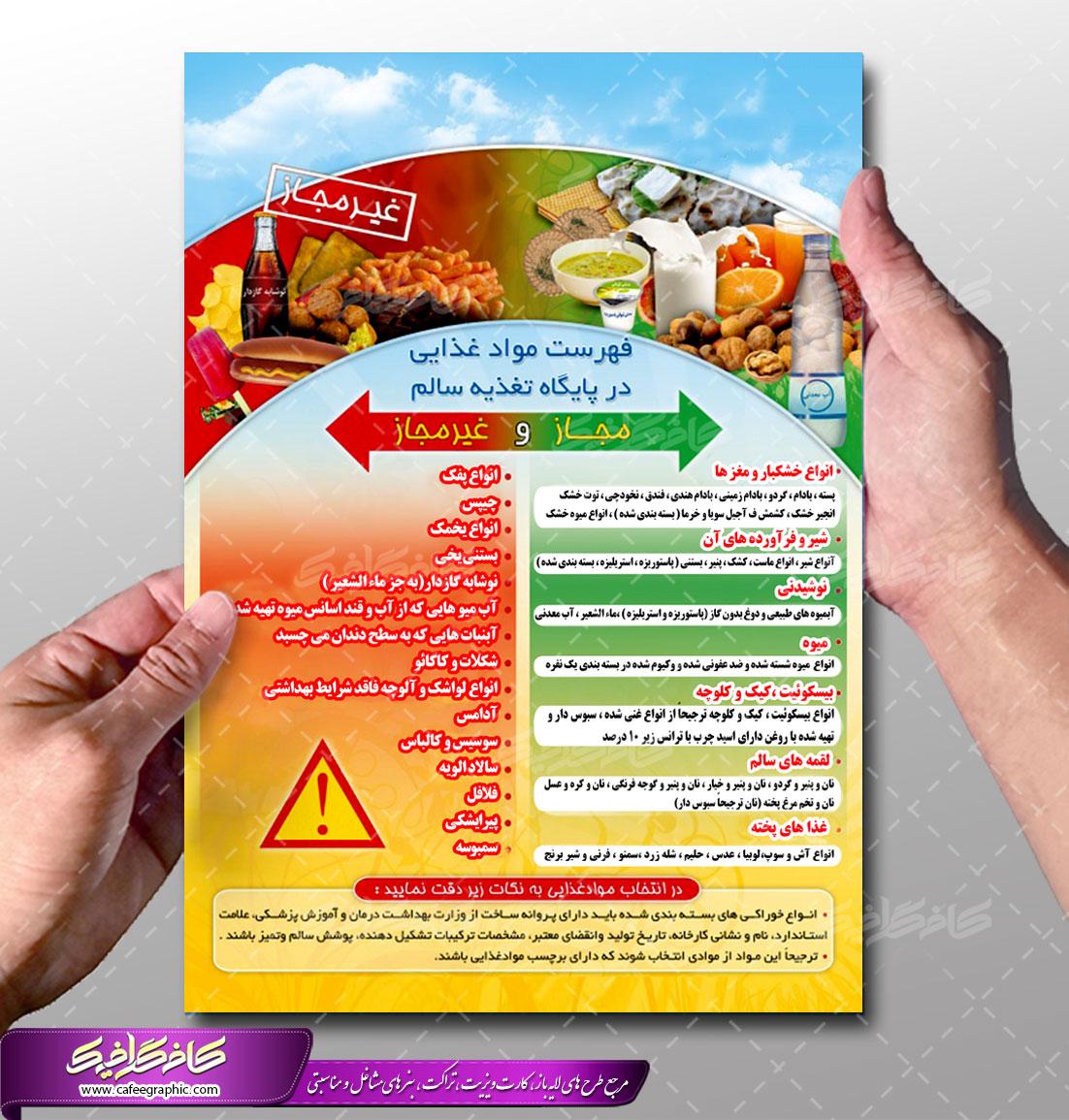 پوستر لایه باز فهرست مواد غذایی در پایگاه تغذیه سالم