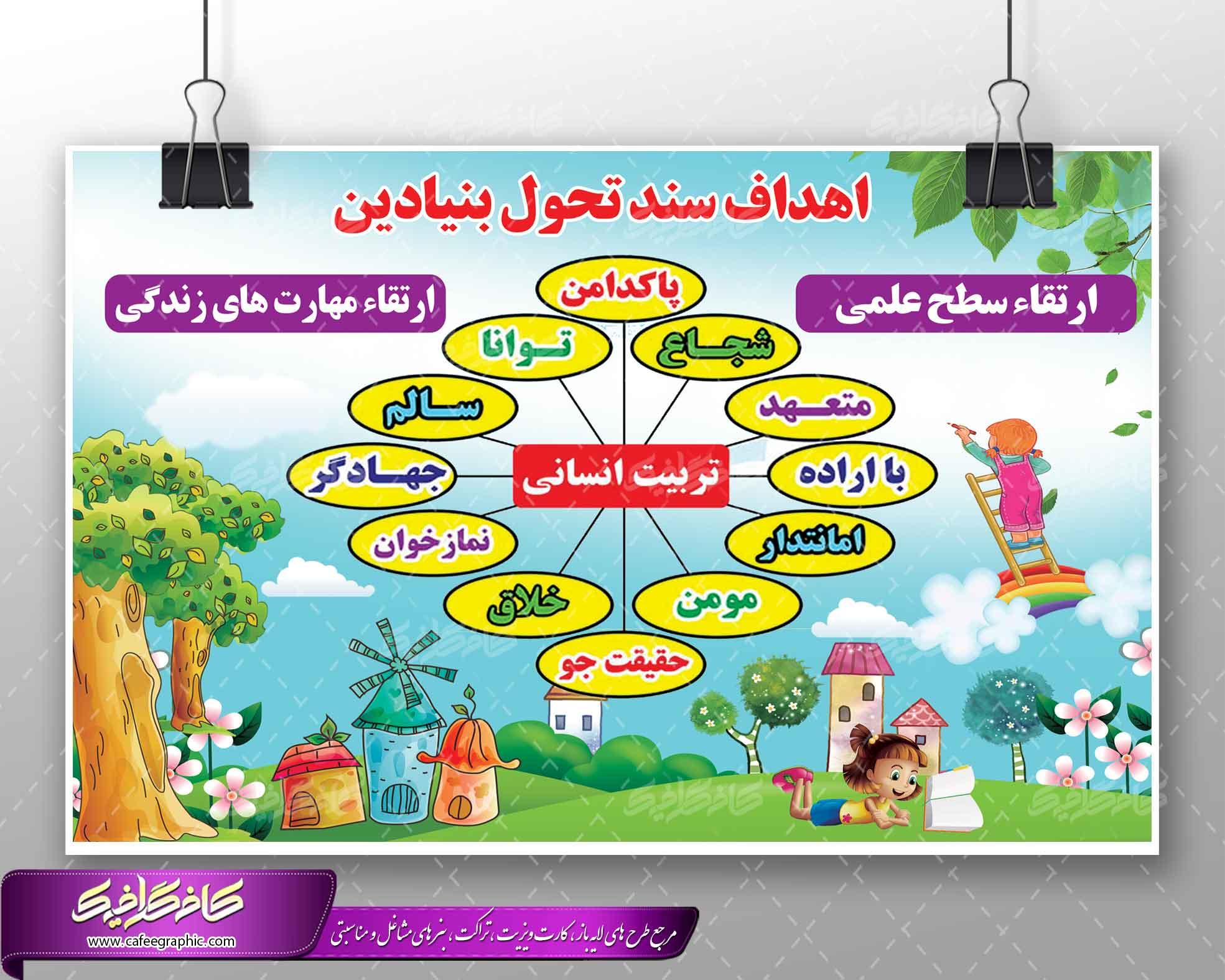 اهداف سند تحول بنیادین مدارس