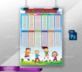 پوستر جدول جمع ریاضی